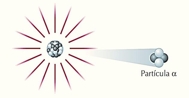 partícula alfa