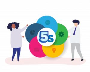 Como organizar o local de estudo com o 5S?